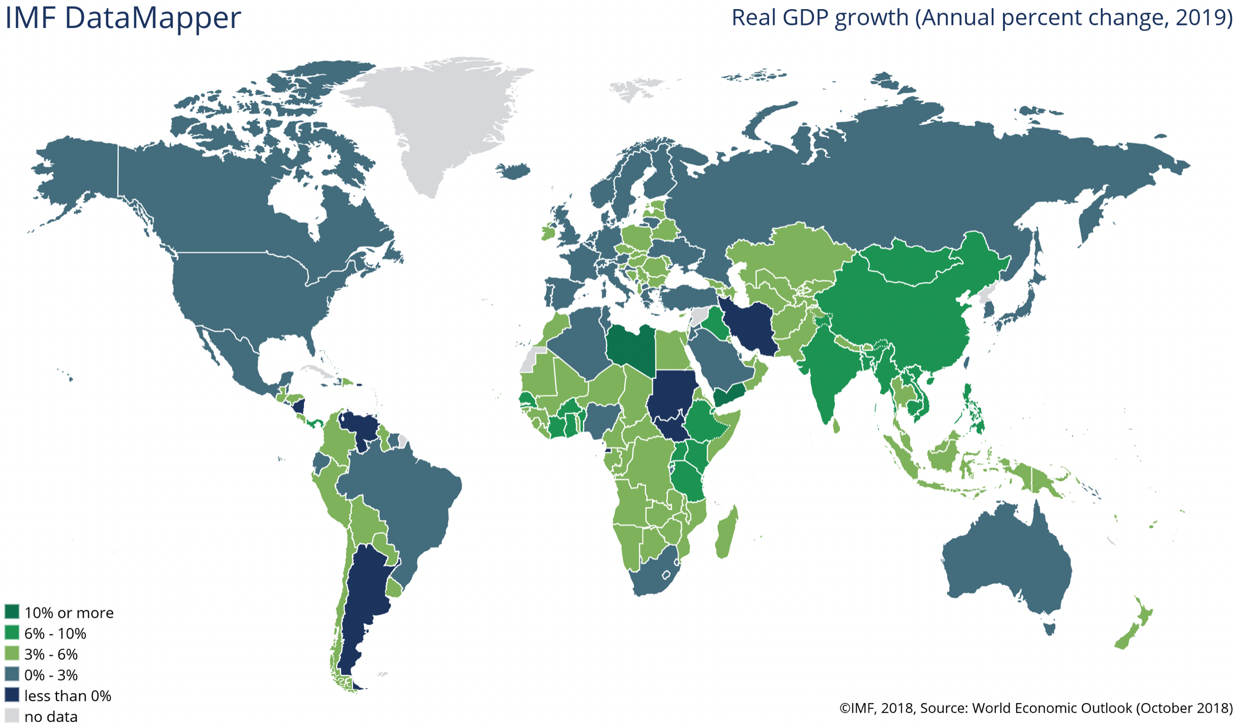 Real GDP Growth in Africa
